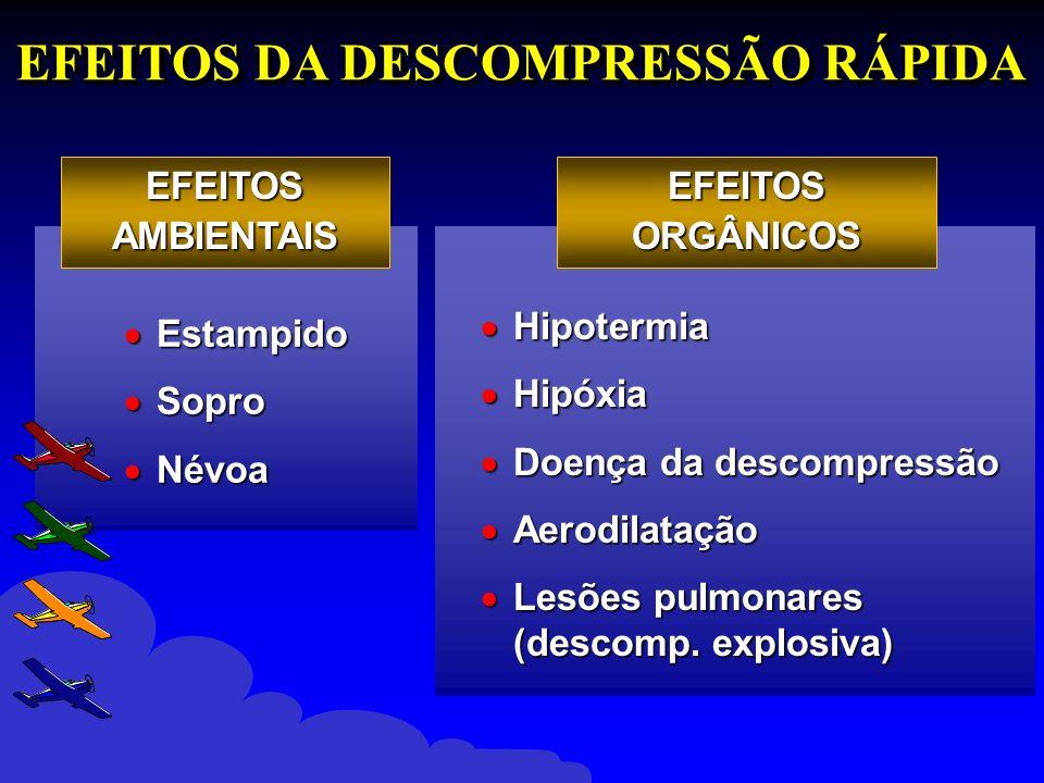 EFEITOS AMBIENTAIS Estampido Estampido Sopro Sopro Névoa Névoa EFEITOS DA DESCOMPRESSÃO RÁPIDA Hipotermia Hipotermia Hipóxia Hipóxia Doença da descompressão Doença da descompressão Aerodilatação Aerodilatação Lesões pulmonares (descomp.