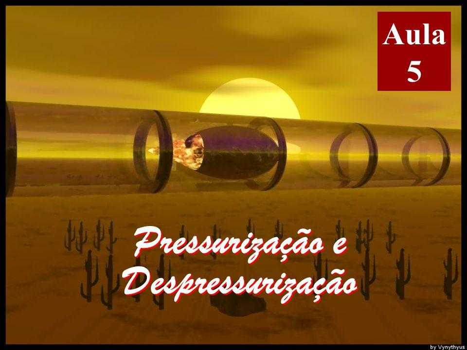 ETAPAS DE UMA DESCOMPRESSÃO Coeficiente de fuga e relações de pressões menores que 1/100 e 2,3, o ar expande e escapa pela glote, sem perigo.