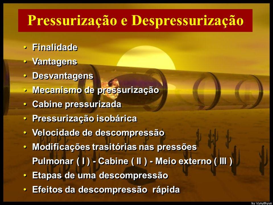 Finalidade Vantagens Desvantagens Mecanismo de pressurização Cabine pressurizada Pressurização isobárica Velocidade de descompressão Modificações trasitórias nas pressões Pulmonar ( I ) - Cabine ( II ) - Meio externo ( III ) Etapas de uma descompressão Efeitos da descompressão rápida Finalidade Vantagens Desvantagens Mecanismo de pressurização Cabine pressurizada Pressurização isobárica Velocidade de descompressão Modificações trasitórias nas pressões Pulmonar ( I ) - Cabine ( II ) - Meio externo ( III ) Etapas de uma descompressão Efeitos da descompressão rápida
