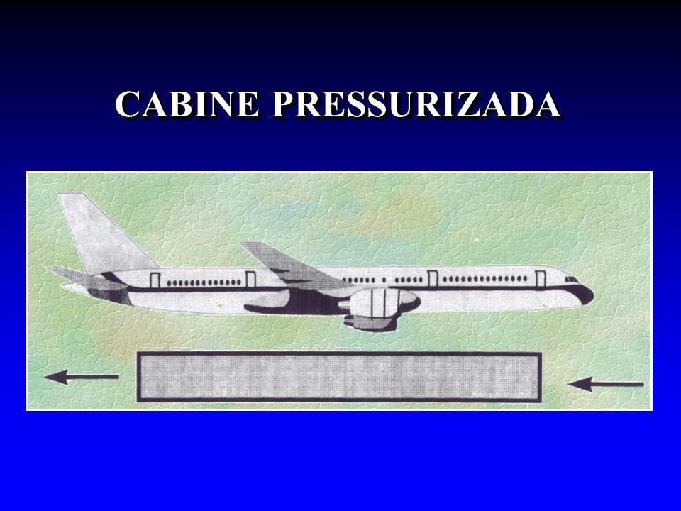 PRESSURIZAÇÃO ISOBÁRICA 8,6 psi = 445 mmHg