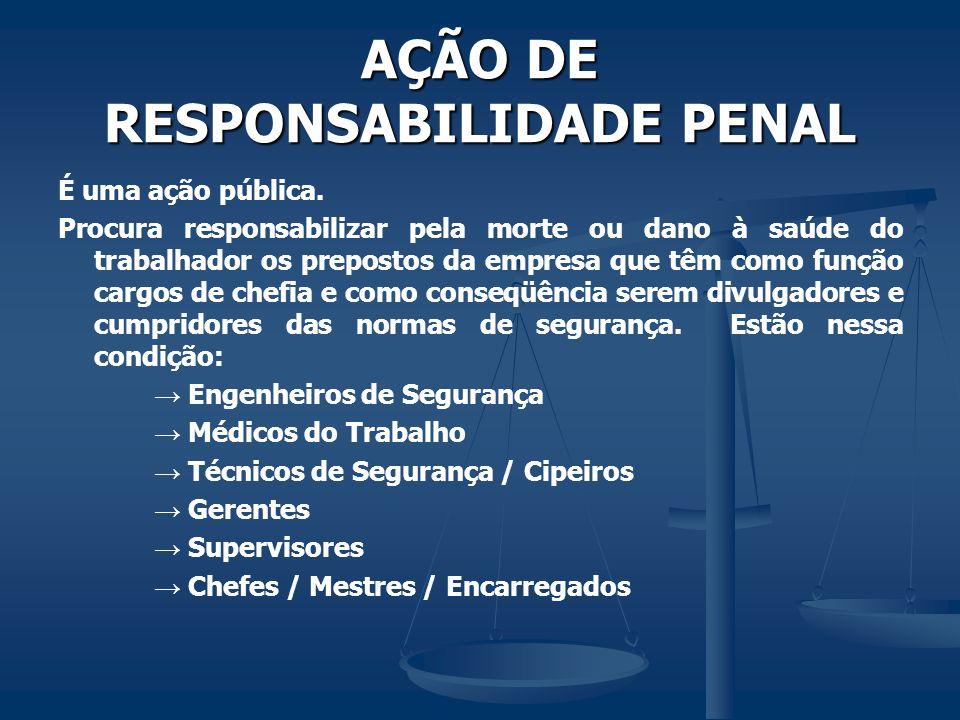 AÇÃO DE RESPONSABILIDADE PENAL É uma ação pública. Procura responsabilizar pela morte ou dano à saúde do trabalhador os prepostos da empresa que têm c