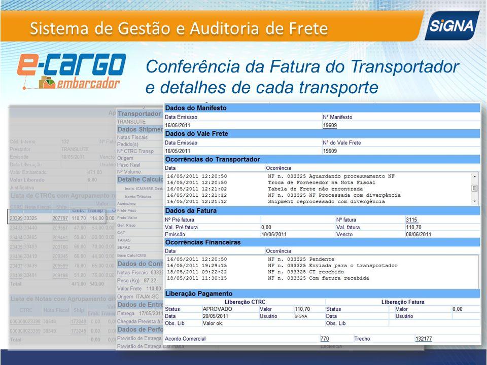 Conferência da Fatura do Transportador e detalhes de cada transporte Sistema de Gestão e Auditoria de Frete