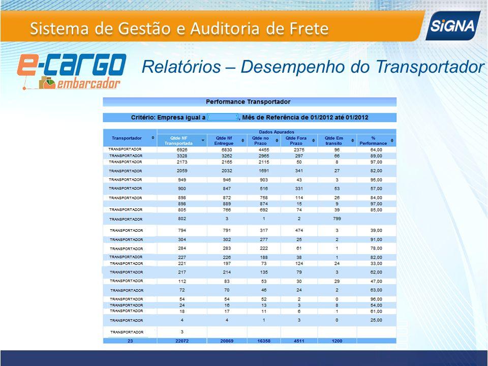Relatórios – Desempenho do Transportador Sistema de Gestão e Auditoria de Frete