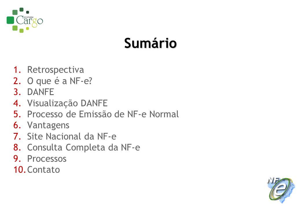 1.Retrospectiva 2.O que é a NF-e? 3.DANFE 4.Visualização DANFE 5.Processo de Emissão de NF-e Normal 6.Vantagens 7.Site Nacional da NF-e 8.Consulta Com