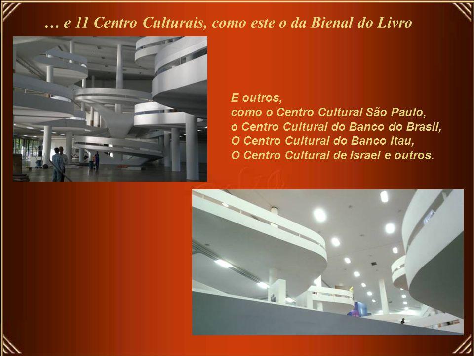 Pinacoteca Instalada no predio onde funcionava a Faculdade de Belas Artes