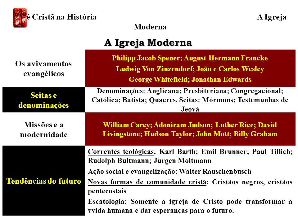 A Igreja Moderna William Carey; Adoniram Judson; Luther Rice; David Livingstone; Hudson Taylor; John Mott; Billy Graham Missões e a modernidade Tendên