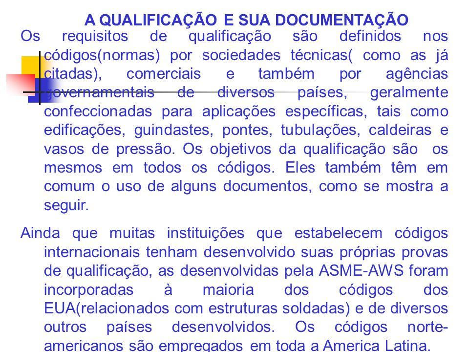 A QUALIFICAÇÃO E SUA DOCUMENTAÇÃO Os requisitos de qualificação são definidos nos códigos(normas) por sociedades técnicas( como as já citadas), comerc