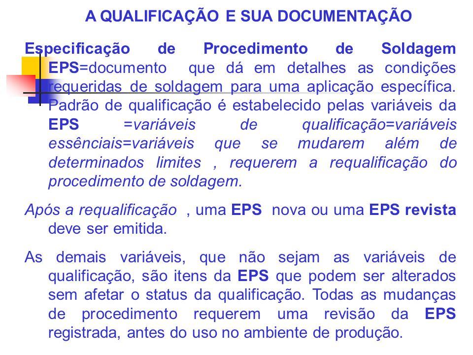 A QUALIFICAÇÃO E SUA DOCUMENTAÇÃO Especificação de Procedimento de Soldagem EPS=documento que dá em detalhes as condições requeridas de soldagem para