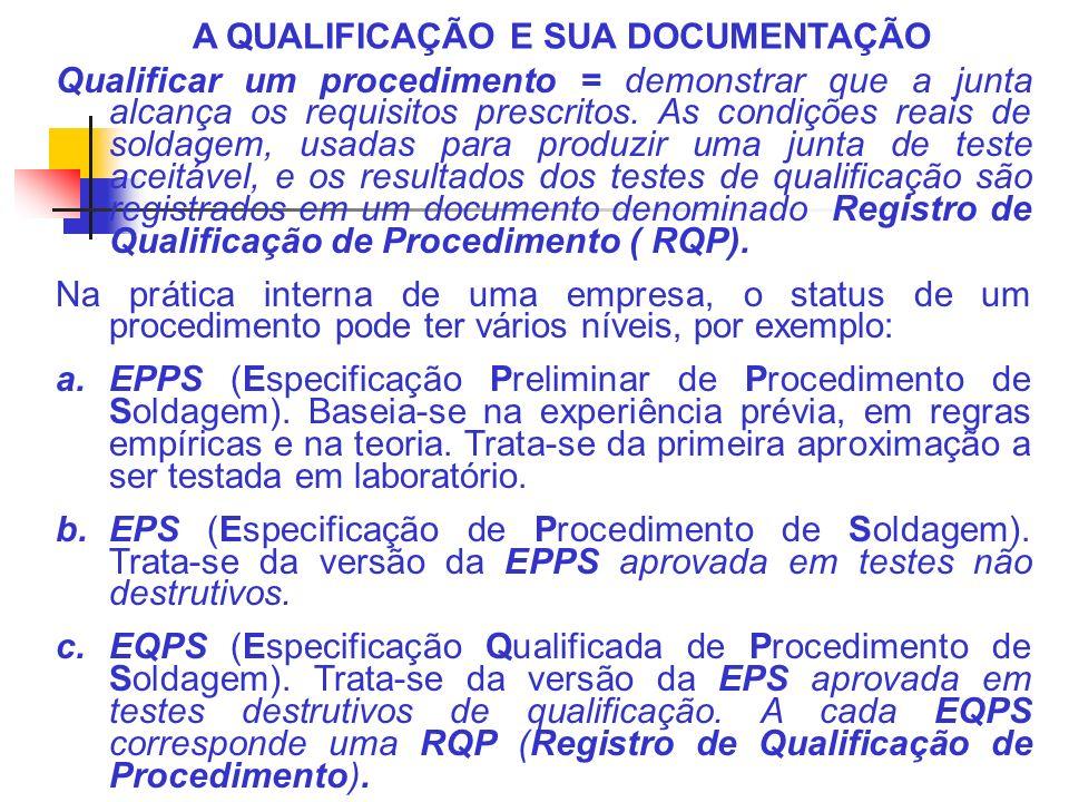 A QUALIFICAÇÃO E SUA DOCUMENTAÇÃO Qualificar um procedimento = demonstrar que a junta alcança os requisitos prescritos. As condições reais de soldagem