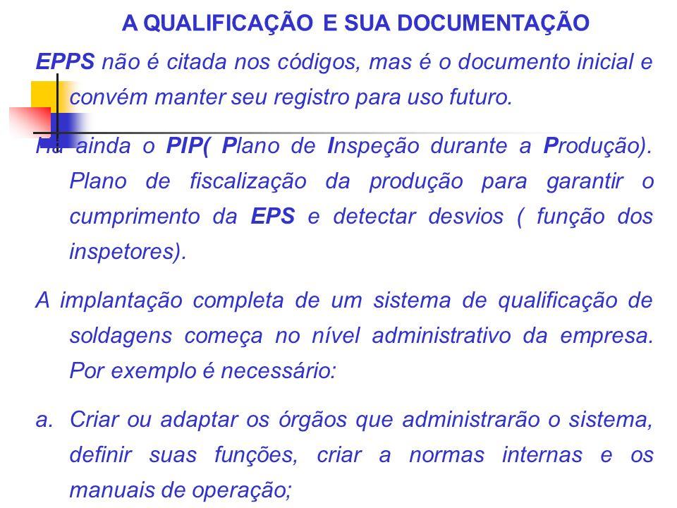 A QUALIFICAÇÃO E SUA DOCUMENTAÇÃO EPPS não é citada nos códigos, mas é o documento inicial e convém manter seu registro para uso futuro. Há ainda o PI