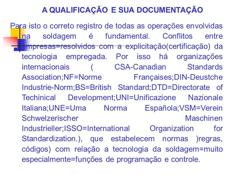 A QUALIFICAÇÃO E SUA DOCUMENTAÇÃO Por exemplo, a ISO.