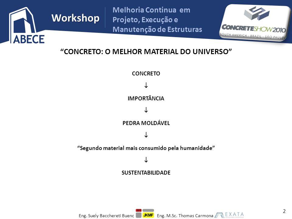 Workshop CONCRETO: O MELHOR MATERIAL DO UNIVERSO RESISTÊNCIA 15 / 20 / 25 / 30 … 50 … 150 … TRABALHABILIDADE SECO / NORMAL / AUTO-ADENSÁVEL … DURABILIDADE 3 Melhoria Continua em Projeto, Execução e Manutenção de Estruturas Eng.