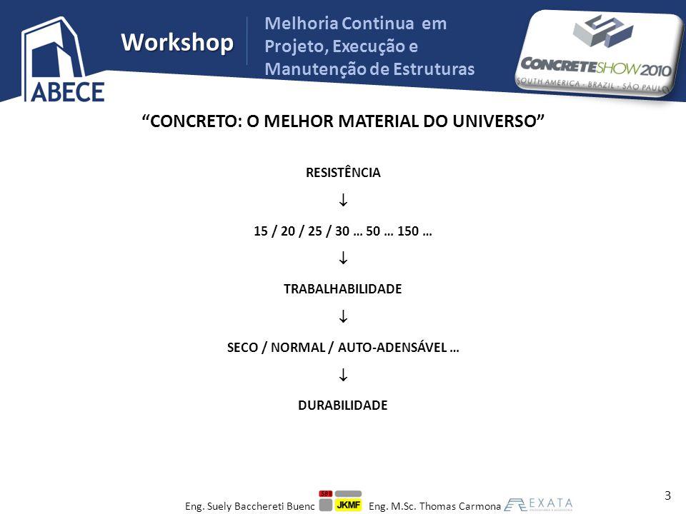 Workshop CONCRETO: O MELHOR MATERIAL DO UNIVERSO 4 Melhoria Continua em Projeto, Execução e Manutenção de Estruturas Eng.