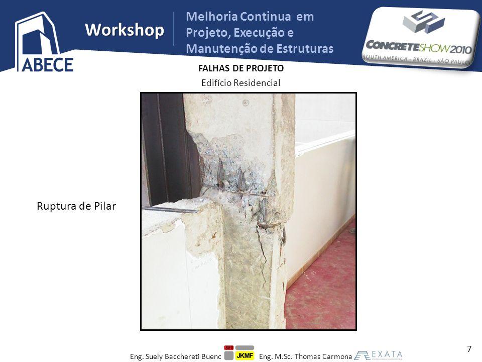Workshop Melhoria Continua em Projeto, Execução e Manutenção de Estruturas 58 Argamassa e Revestimento sobre a junta Eng.