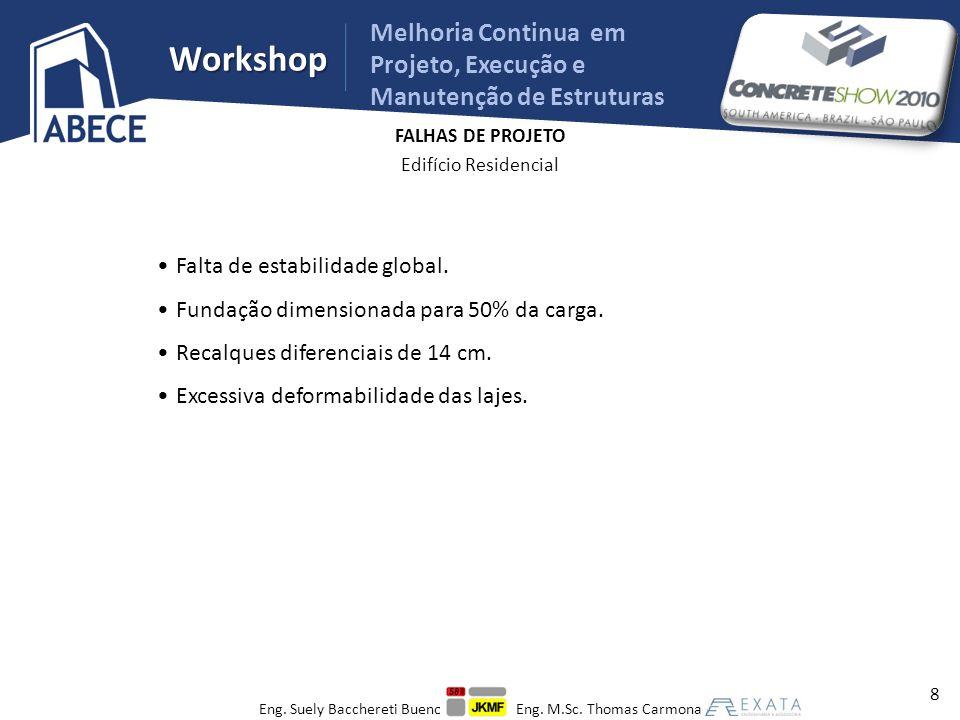 Workshop Melhoria Continua em Projeto, Execução e Manutenção de Estruturas FALHAS DE EXECUÇÃO Edifício em Paredes de Concreto Negativos e positivos interrompidos nos apoios 6 Torres x 20 Andares… 19 Eng.