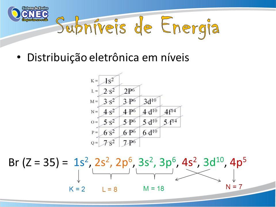 Distribuição eletrônica em níveis 1s 2, 2s 2, 2p 6, 3s 2, 3p 6, 4s 2, 3d 10, 4p 5 K = 2 L = 8 M = 18 N = 7 Br (Z = 35) =
