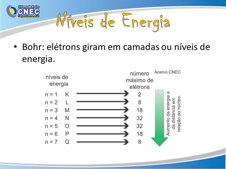 Bohr: elétrons giram em camadas ou níveis de energia.