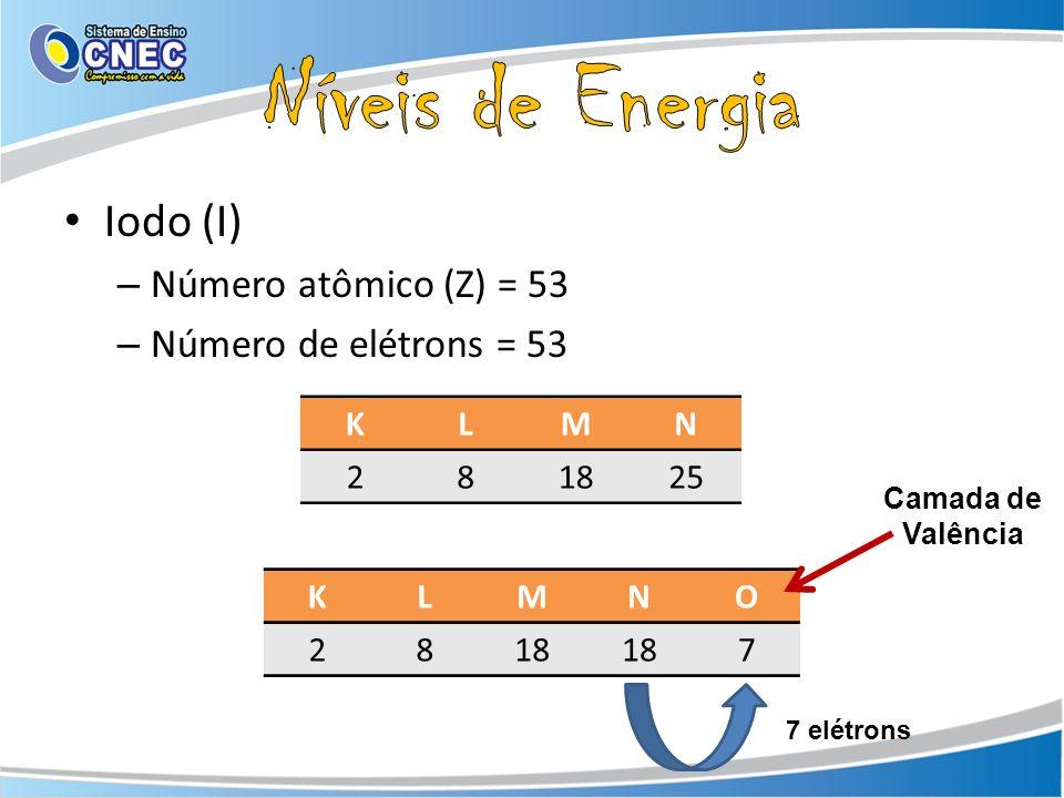 Iodo (I) – Número atômico (Z) = 53 – Número de elétrons = 53 KLMN 281825 KLMNO 2818 7 7 elétrons Camada de Valência