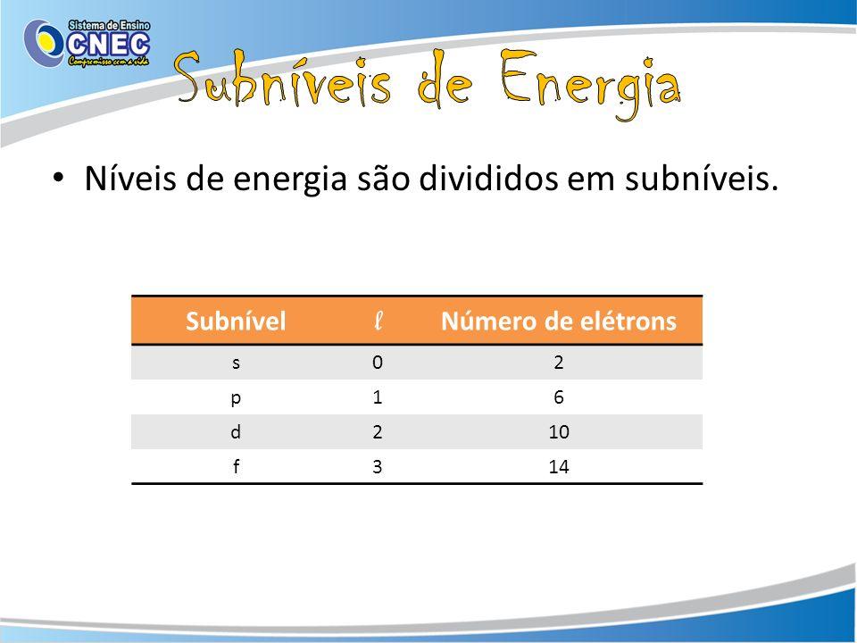 Níveis de energia são divididos em subníveis. Subnível l Número de elétrons s02 p16 d210 f314