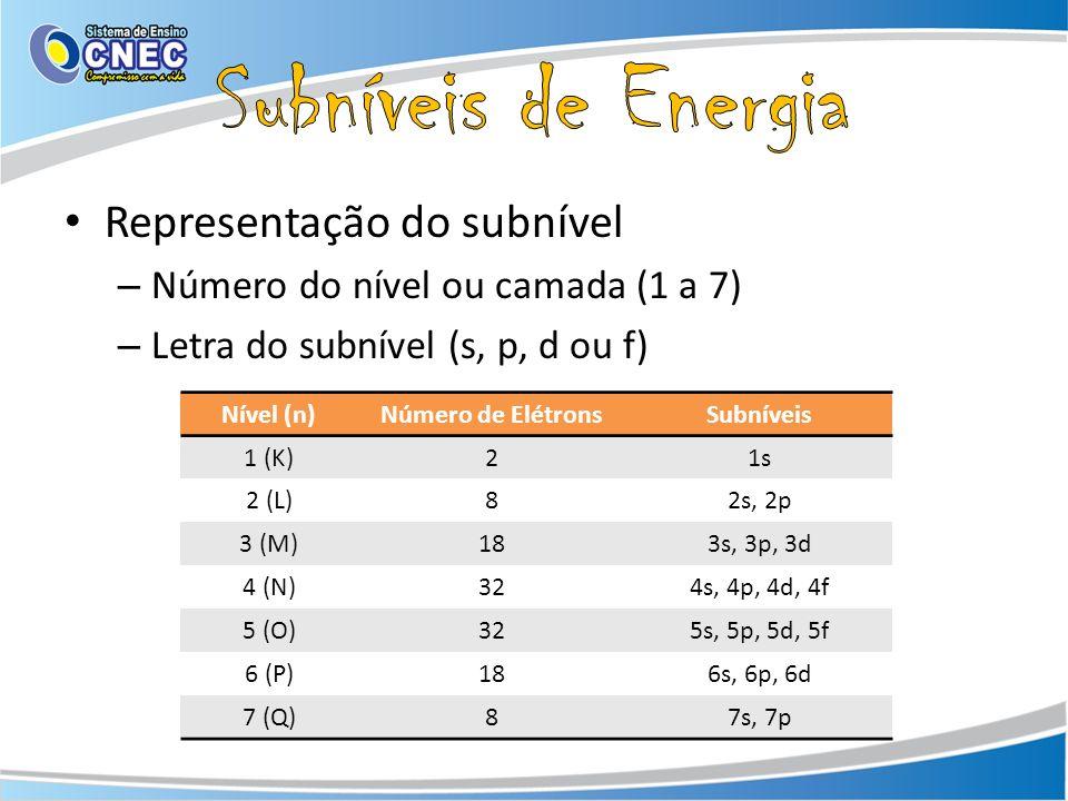 Representação do subnível – Número do nível ou camada (1 a 7) – Letra do subnível (s, p, d ou f) Nível (n)Número de ElétronsSubníveis 1 (K)21s 2 (L)82