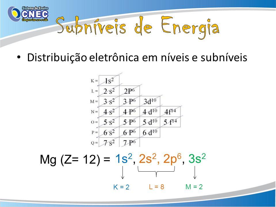 Distribuição eletrônica em níveis e subníveis 1s 2, 2s 2, 2p 6, 3s 2 K = 2 L = 8M = 2 Mg (Z= 12) =