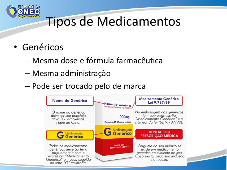 Tipos de Medicamentos Genéricos – Mesma dose e fórmula farmacêutica – Mesma administração – Pode ser trocado pelo de marca