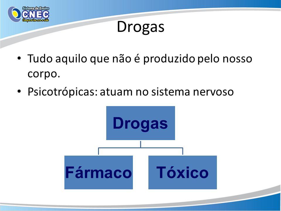 Classificação das Drogas EstimulanteDepressorasAlucinógenas CocaínaOpiáciosMaconha CrackNarcóticos (morfina/heroína) Cogumelos CafeínaÁlcoolLSD NicotinaSedativosEcstasy AnfetaminasInalantes (cola)