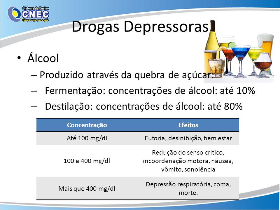 Drogas Depressoras Álcool – Produzido através da quebra de açúcar: – Fermentação: concentrações de álcool: até 10% – Destilação: concentrações de álco