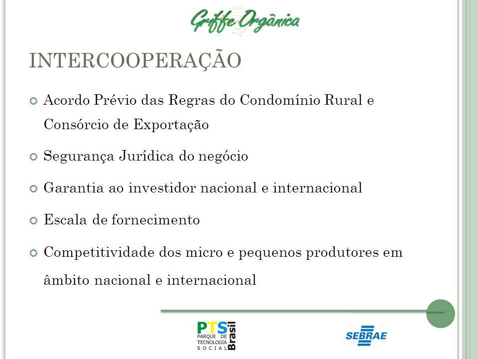 INTERCOOPERAÇÃO Acordo Prévio das Regras do Condomínio Rural e Consórcio de Exportação Segurança Jurídica do negócio Garantia ao investidor nacional e