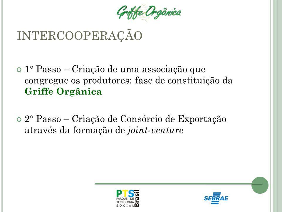 INTERCOOPERAÇÃO 1° Passo – Criação de uma associação que congregue os produtores: fase de constituição da Griffe Orgânica 2° Passo – Criação de Consór