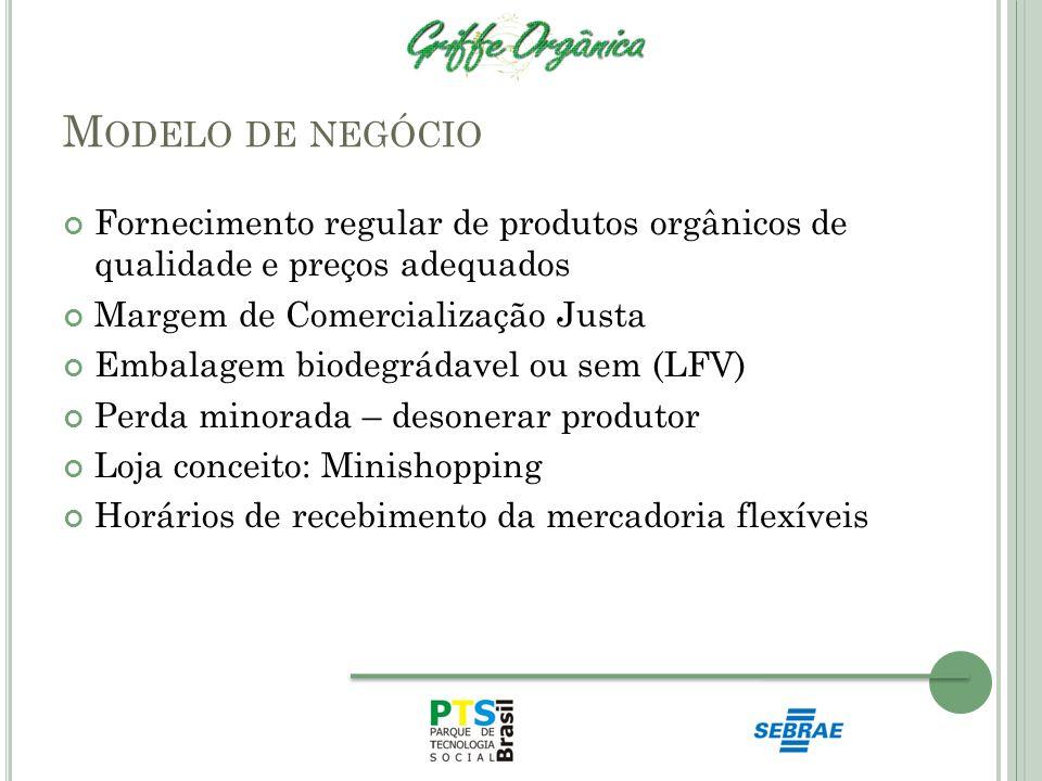M ODELO DE NEGÓCIO Fornecimento regular de produtos orgânicos de qualidade e preços adequados Margem de Comercialização Justa Embalagem biodegrádavel