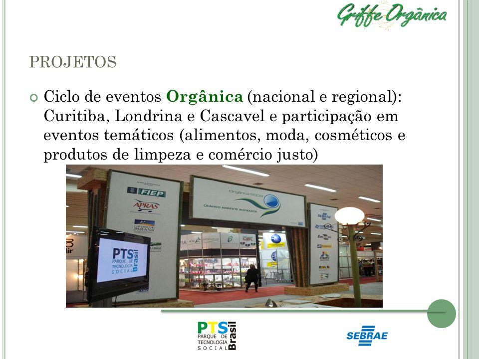 PROJETOS Ciclo de eventos Orgânica (nacional e regional): Curitiba, Londrina e Cascavel e participação em eventos temáticos (alimentos, moda, cosmétic