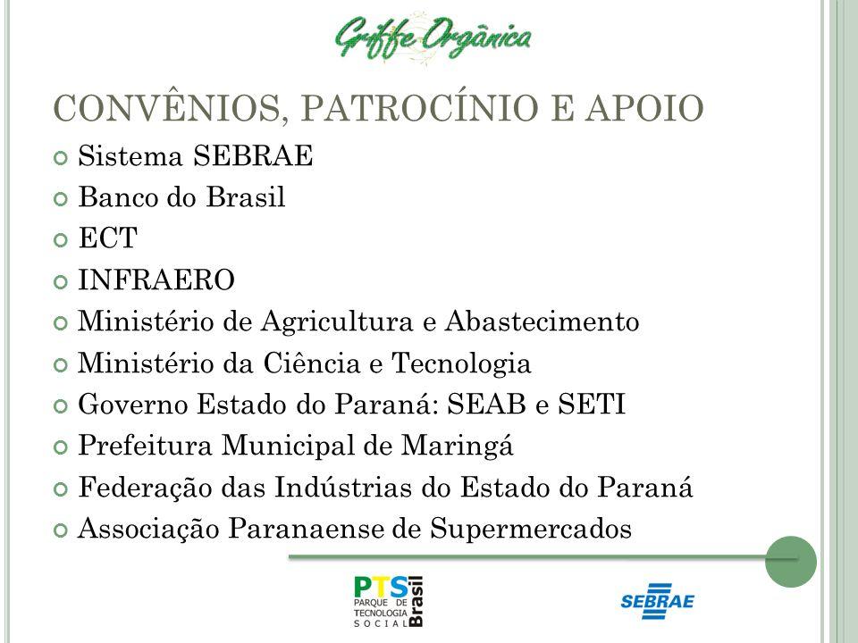 CONVÊNIOS, PATROCÍNIO E APOIO Sistema SEBRAE Banco do Brasil ECT INFRAERO Ministério de Agricultura e Abastecimento Ministério da Ciência e Tecnologia