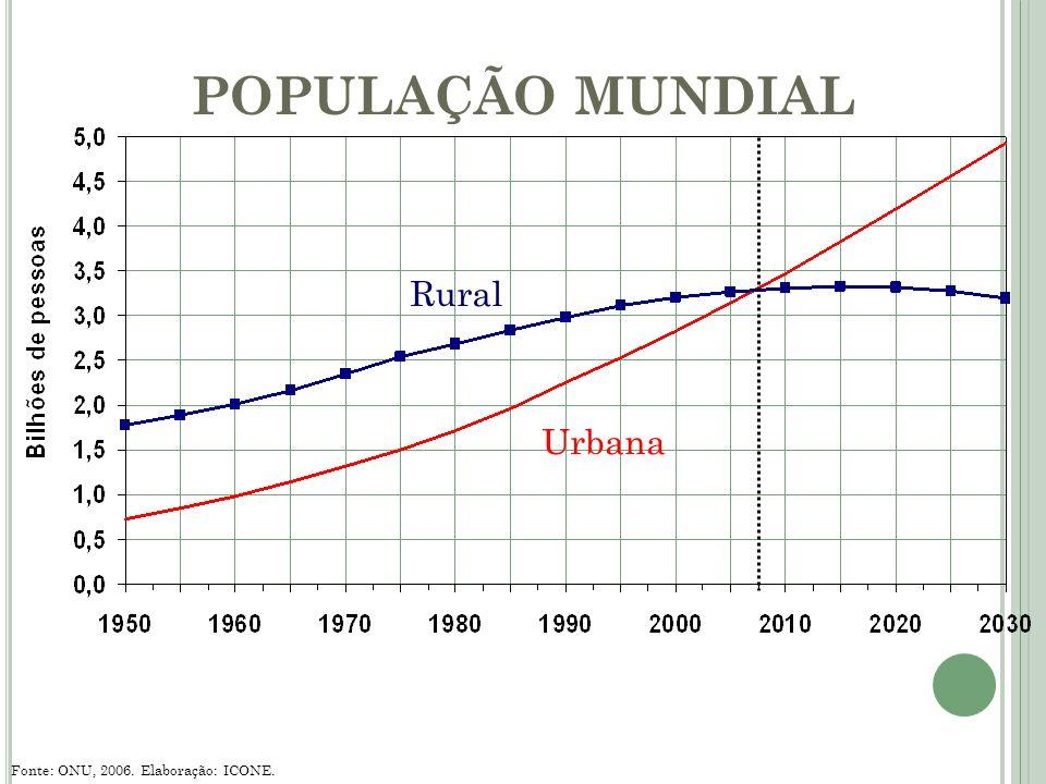 EVOLUÇÃO DO CONSUMO DE ORGÂNICOS: MUNDO E NO BRASIL Crescimento mundial: 35 % últimos 5 anos Crescimento no Brasil: 30% últimos 3 anos