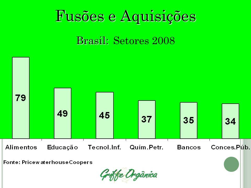 Fusões e Aquisições Brasil: Brasil: Setores 2008