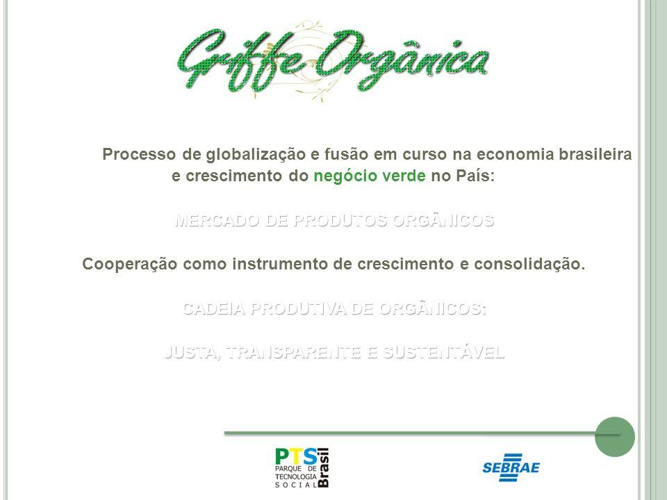TENDÊNCIA NO MERCADO BRASILEIRO DE PRODUTOS ORGÂNICOS: Alimento in natura e processado Cosméticos Produtos de limpeza Moda orgânica Matérias-primas Bens ambientais