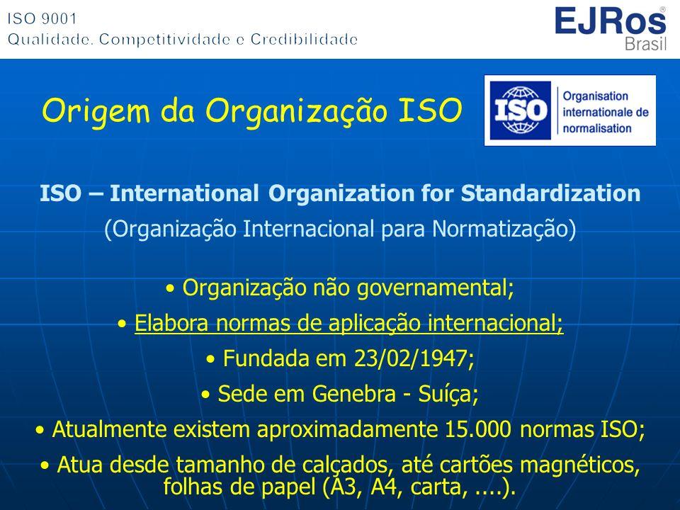 ISO – International Organization for Standardization (Organização Internacional para Normatização) Organização não governamental; Elabora normas de ap