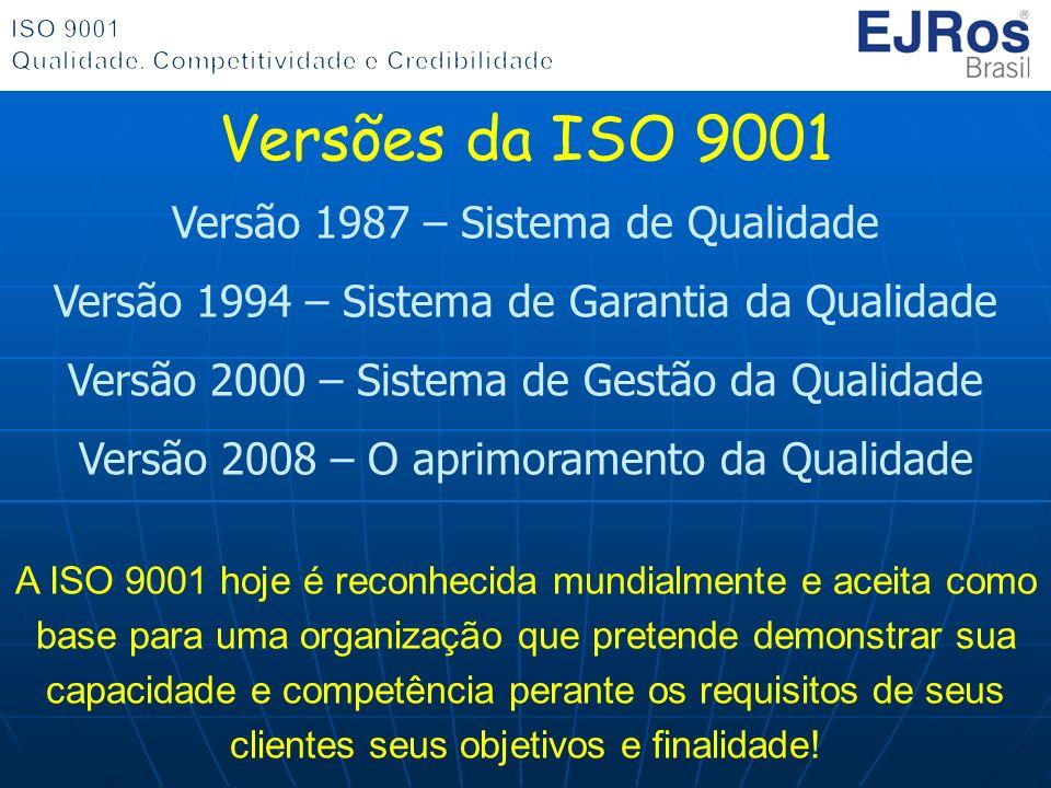 Versão 1987 – Sistema de Qualidade Versão 1994 – Sistema de Garantia da Qualidade Versão 2000 – Sistema de Gestão da Qualidade Versão 2008 – O aprimor