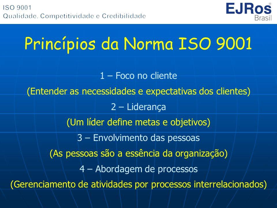 1 – Foco no cliente (Entender as necessidades e expectativas dos clientes) 2 – Liderança (Um líder define metas e objetivos) 3 – Envolvimento das pess