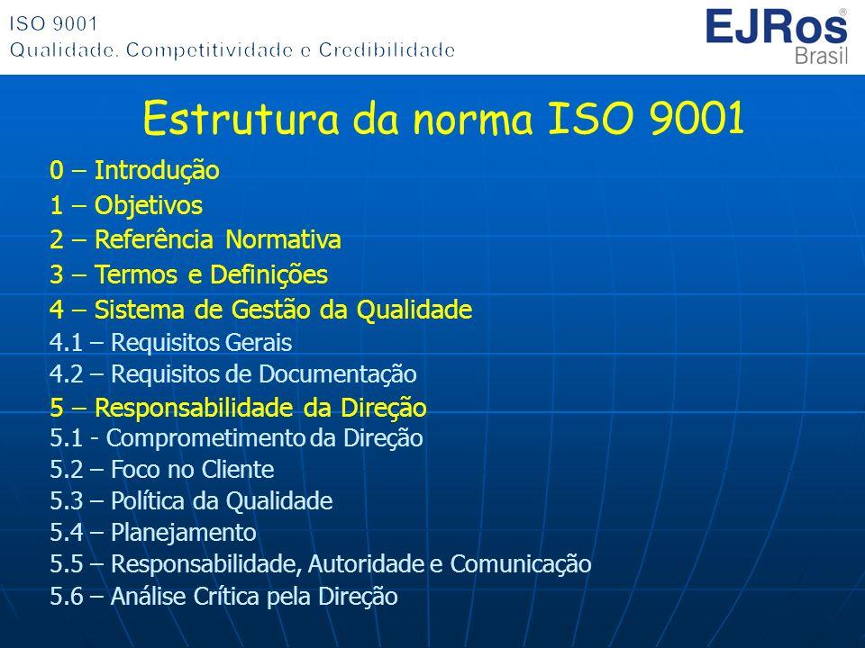 Estrutura da norma ISO 9001 0 – Introdução 1 – Objetivos 2 – Referência Normativa 3 – Termos e Definições 4 – Sistema de Gestão da Qualidade 4.1 – Req