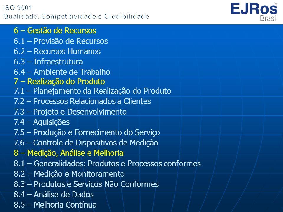 6 – Gestão de Recursos 6.1 – Provisão de Recursos 6.2 – Recursos Humanos 6.3 – Infraestrutura 6.4 – Ambiente de Trabalho 7 – Realização do Produto 7.1