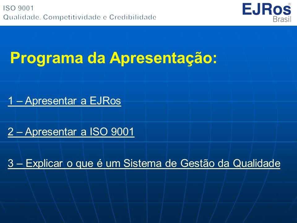 Sistemática da ISO 9001 Medir Para garantir Controle Melhoria Contínua Para obter