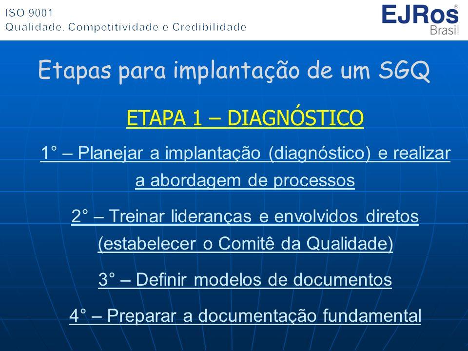 ETAPA 1 – DIAGNÓSTICO 1° – Planejar a implantação (diagnóstico) e realizar a abordagem de processos 2° – Treinar lideranças e envolvidos diretos (esta