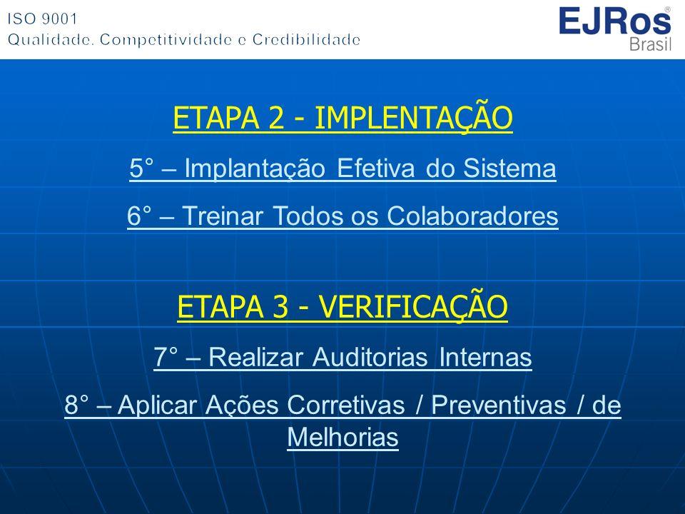 ETAPA 2 - IMPLENTAÇÃO 5° – Implantação Efetiva do Sistema 6° – Treinar Todos os Colaboradores ETAPA 3 - VERIFICAÇÃO 7° – Realizar Auditorias Internas