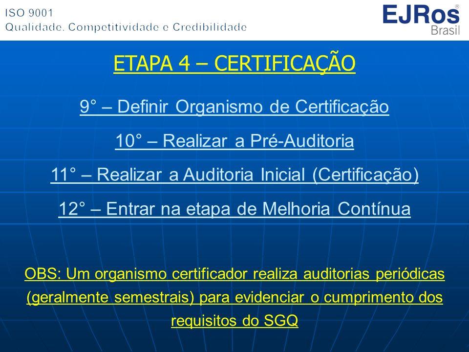 ETAPA 4 – CERTIFICAÇÃO 9° – Definir Organismo de Certificação 10° – Realizar a Pré-Auditoria 11° – Realizar a Auditoria Inicial (Certificação) 12° – E
