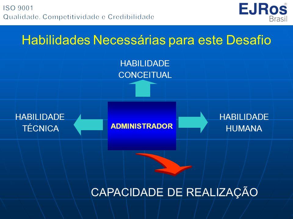 ADMINISTRADOR HABILIDADE CONCEITUAL HABILIDADE HUMANA HABILIDADE TÉCNICA CAPACIDADE DE REALIZAÇÃO Habilidades Necessárias para este Desafio
