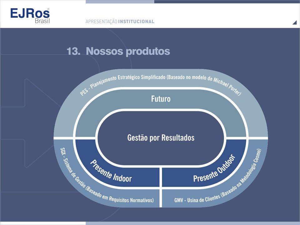 EXTERNOS: Reconhecimento do mercado Maior credibilidade Maior satisfação dos envolvidos Diferencial perante organizações similares Fidelização E até facilidades de Crédito Benefícios da aplicação da Norma: VOLTAR