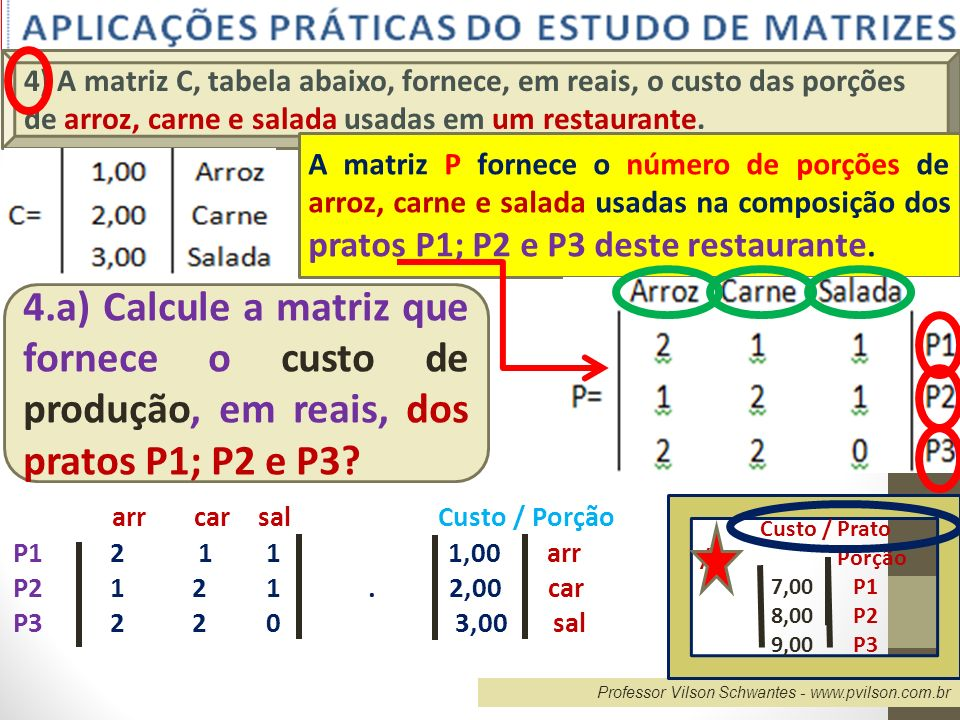 Professor Vilson Schwantes - www.pvilson.com.br 4) A matriz C, tabela abaixo, fornece, em reais, o custo das porções de arroz, carne e salada usadas e