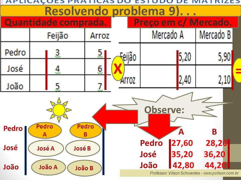Professor Vilson Schwantes - www.pvilson.com.br Resolvendo problema 9)... Quantidade comprada.Preço em c/ Mercado. X = Pedro José João Pedro A Pedro B