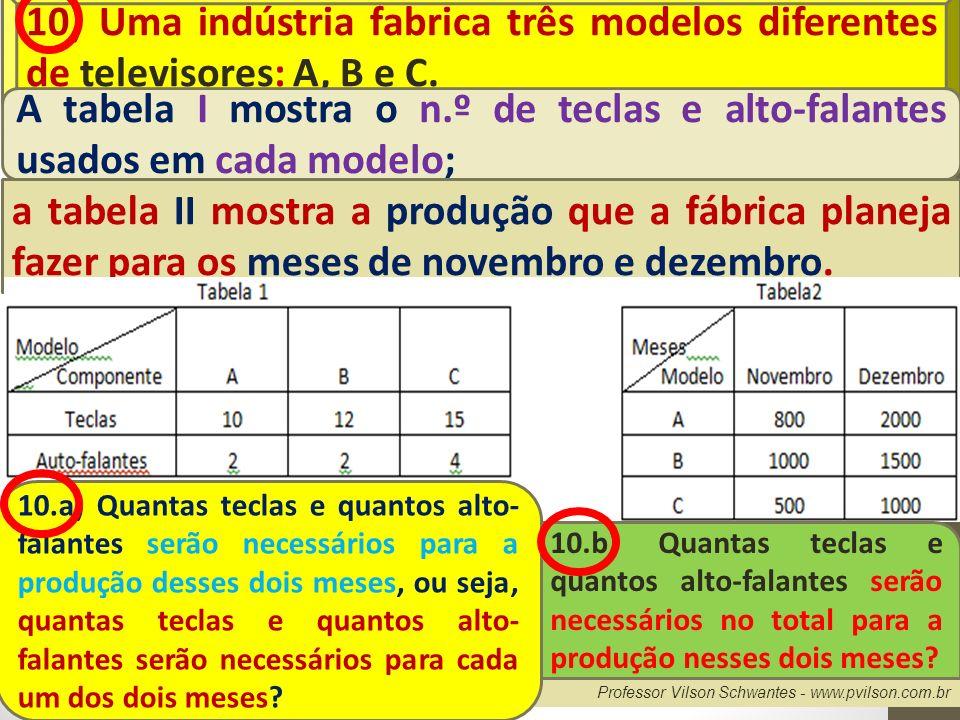 Professor Vilson Schwantes - www.pvilson.com.br 10) Uma indústria fabrica três modelos diferentes de televisores: A, B e C. A tabela I mostra o n.º de